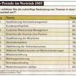 Trends im Vertrieb