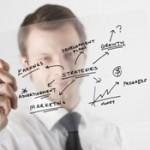 5 Erfolgsregeln im Produktmanagement