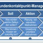 Kontaktieren oder berühren? Touchpoint Management in neuen Zeiten