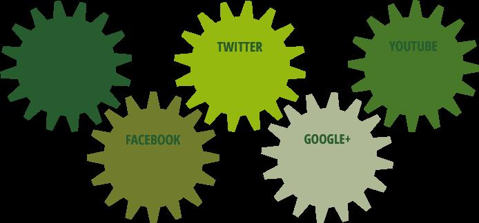 Der Online-Reichweiten-Index – Oder: Wie gut sind Sie wirklich?