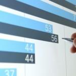 Umsatzplus in der Marktforschung