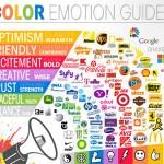 Was die Farbwahl ihres Logos über Ihr Unternehmen aussagt