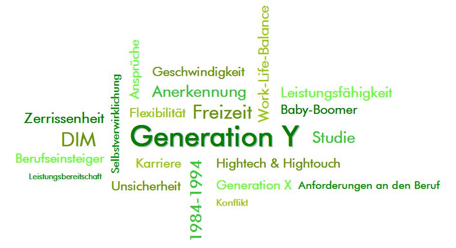 Generation Y Studie