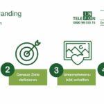 Employer Branding im Mittelstand – Aufgabenfelder, Maßnahmen, Erfolgsfaktoren
