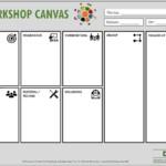 Strategieworkshop – Konzeption und Gestaltung