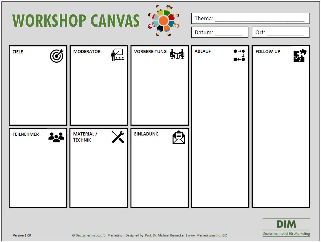 Kundenworkshop Canvas