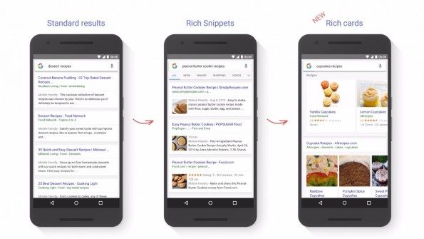 Rich Cards Google