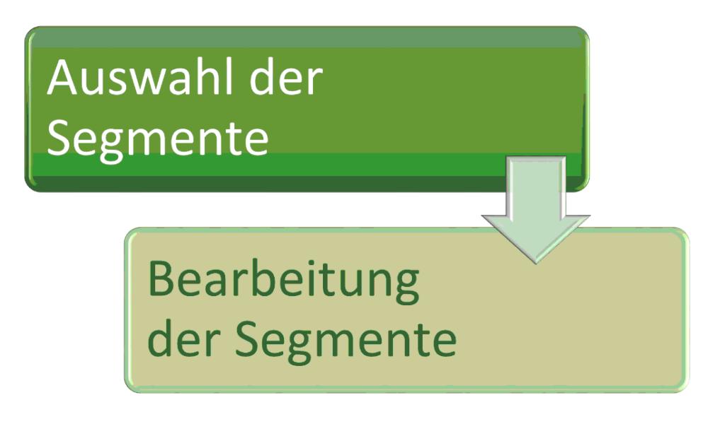 Marketsegmentierung_Entscheidungsebene