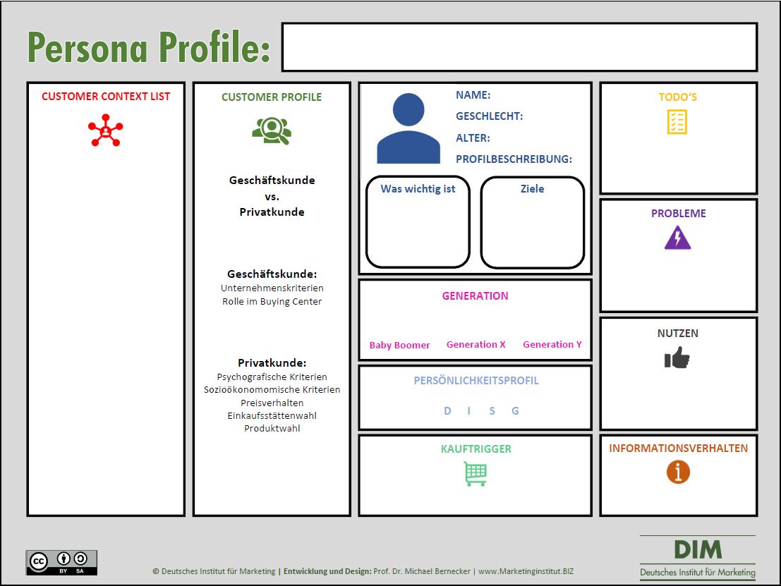 DIM Persona Profiler