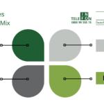 Marketing-Mix – Der Klassiker des operativen Marketing!