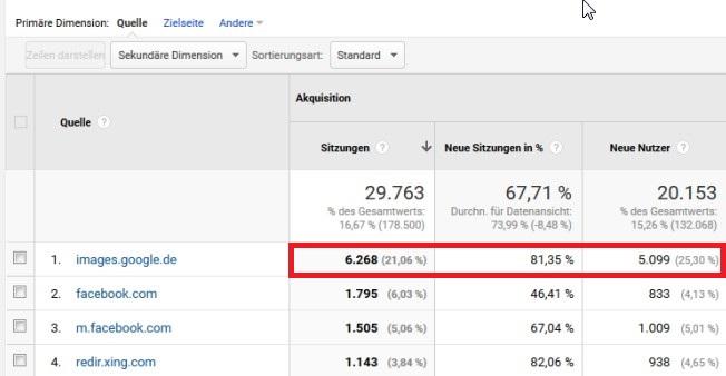Google Bildersuche Immer Noch Traffic Lieferant Dim Blog