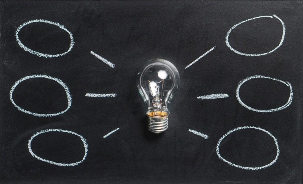 Suchbegriff Brainstorming
