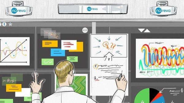 Digitales Board Nureva