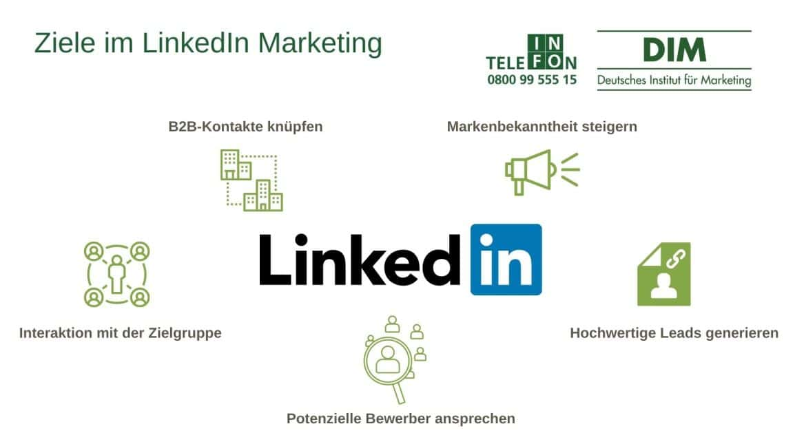 LinkedIn Marketing Ziele
