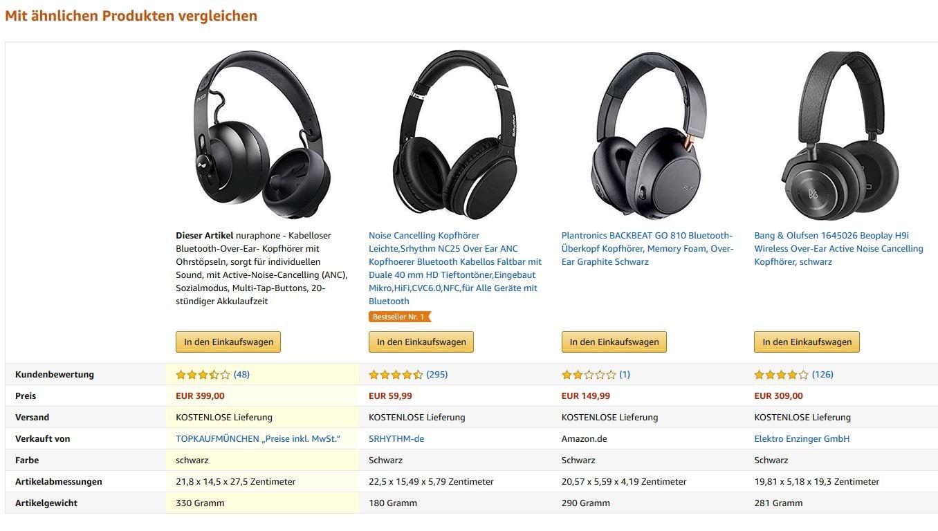 Amazon Produktvergleich