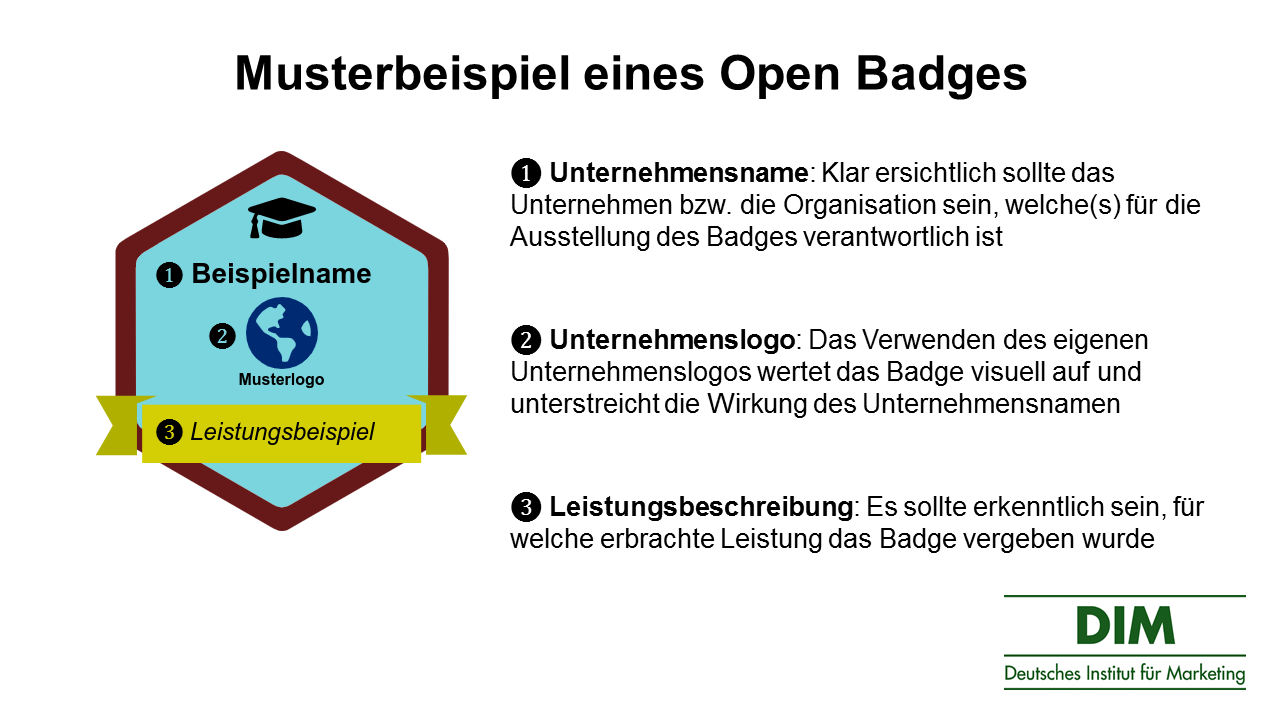 Open Badges Musterbeispiel Grafik