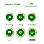 Elevator Pitch – 6 Schritte zur wirkungsvolle Kurzpräsentation