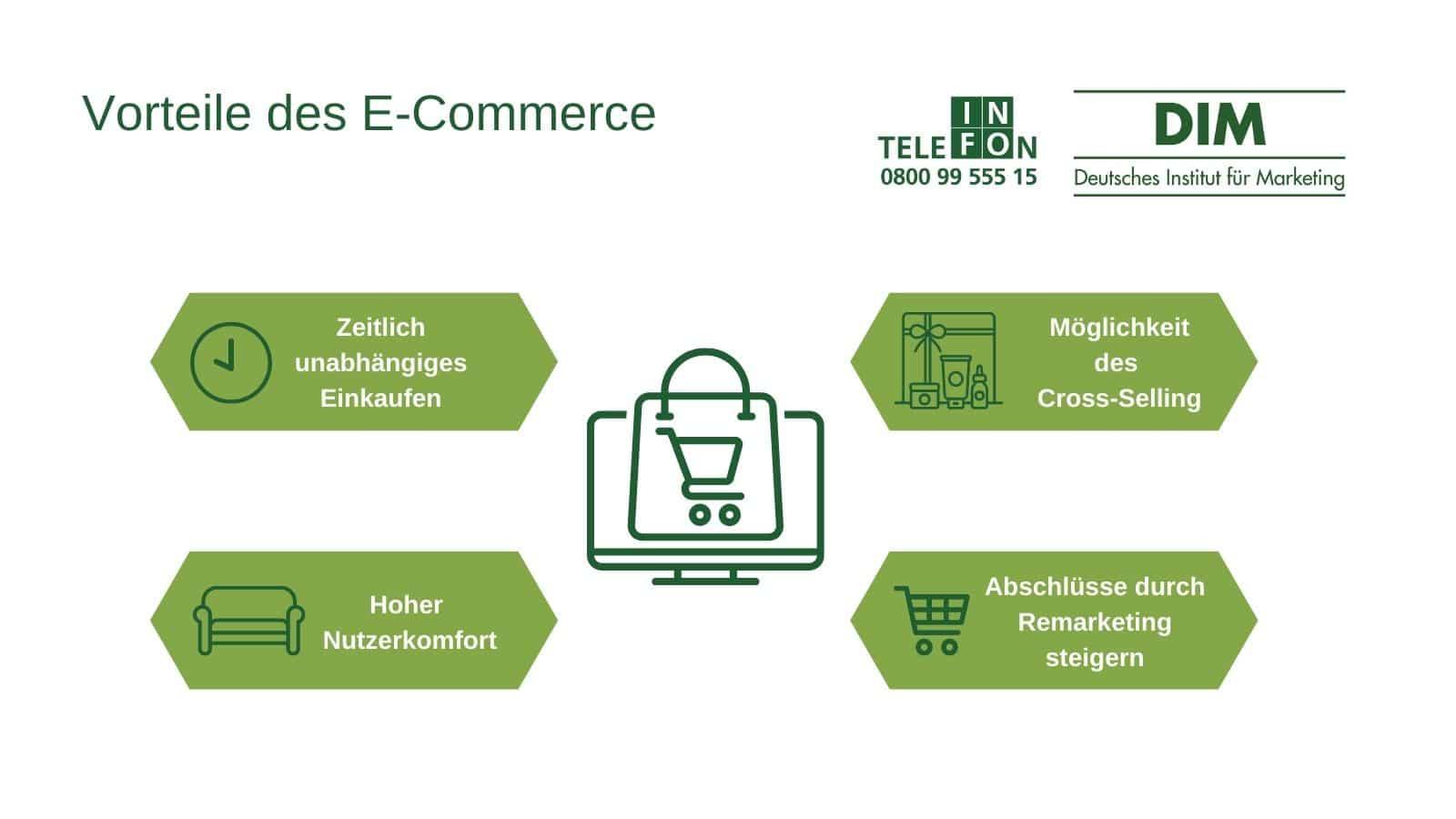 E-Commerce Vorteile