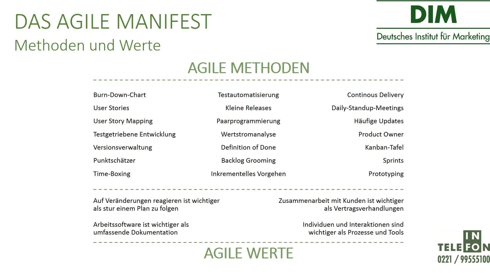 Agiles Manifest Methoden und Werte