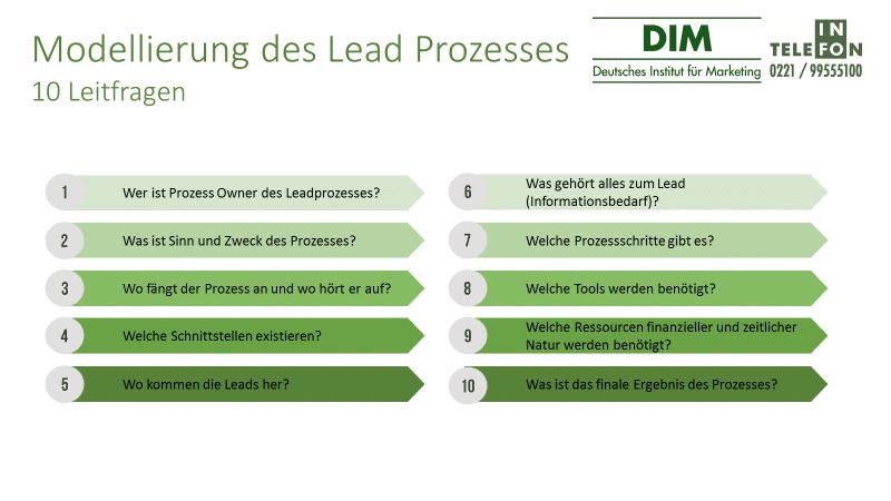 Leitfragen Lead Prozess