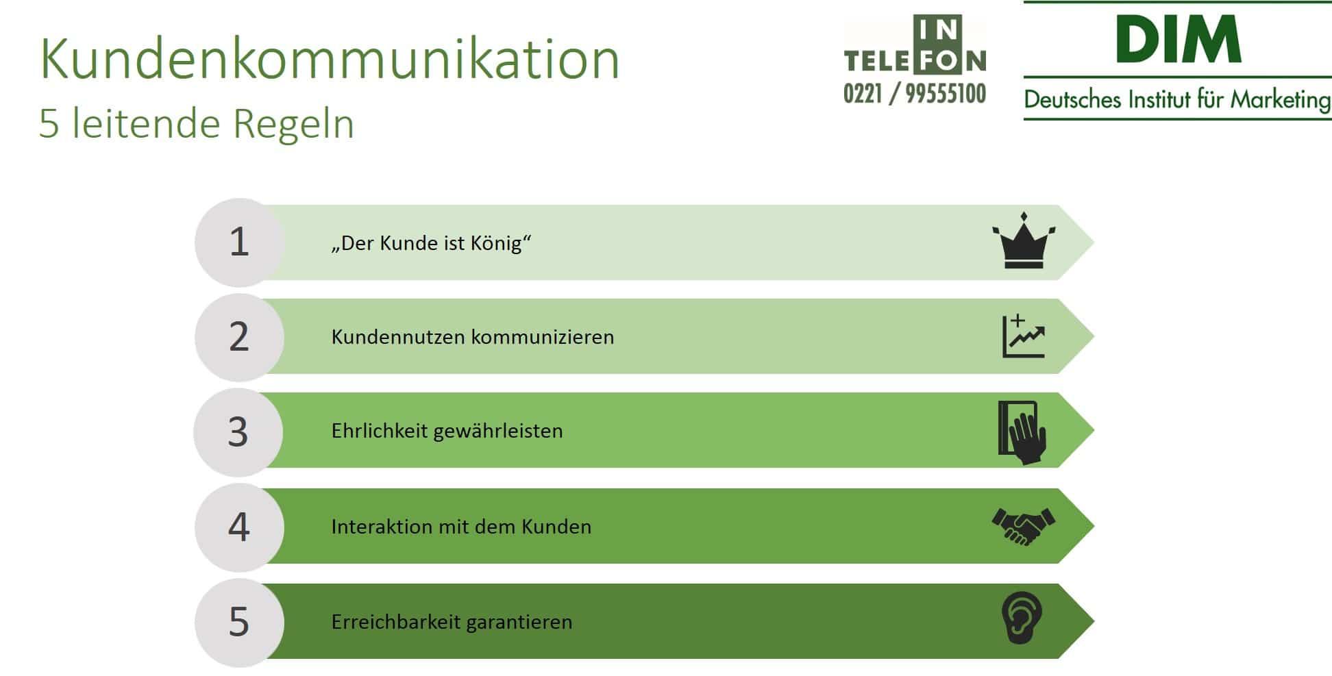 5 Regeln der Kundenkommunikation