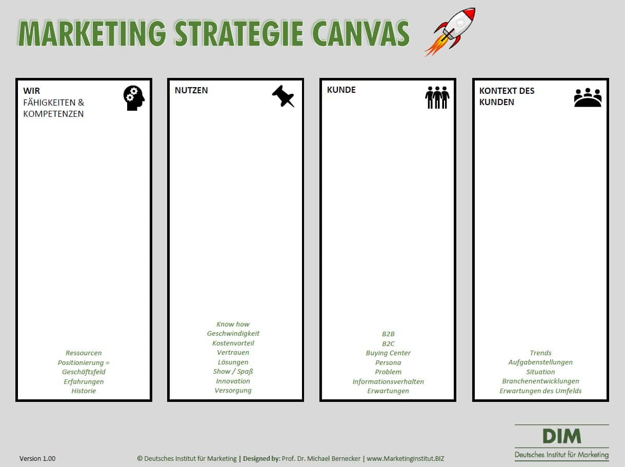Marketing Strategie Canvas 1