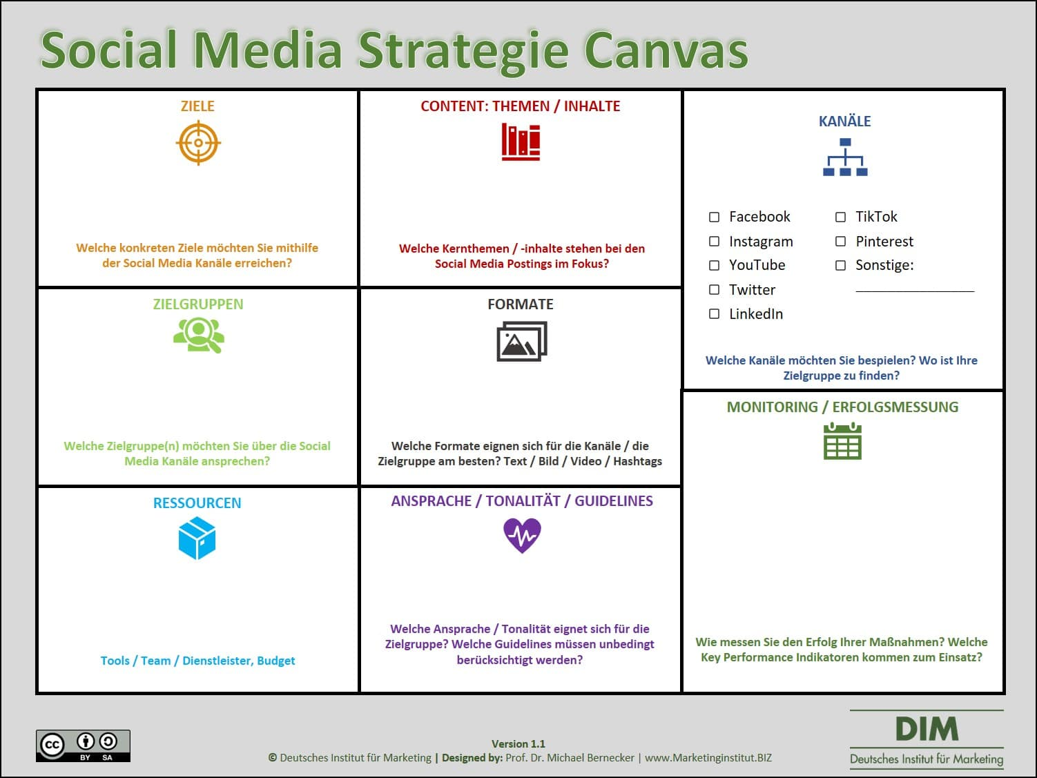 Social Media Strategie Canvas