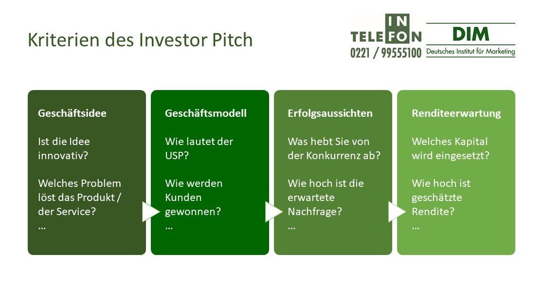 Investor Pitch Kriterien