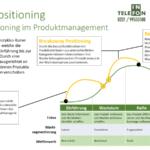 Reverse Positioning – Wie man neue strategische Optionen findet