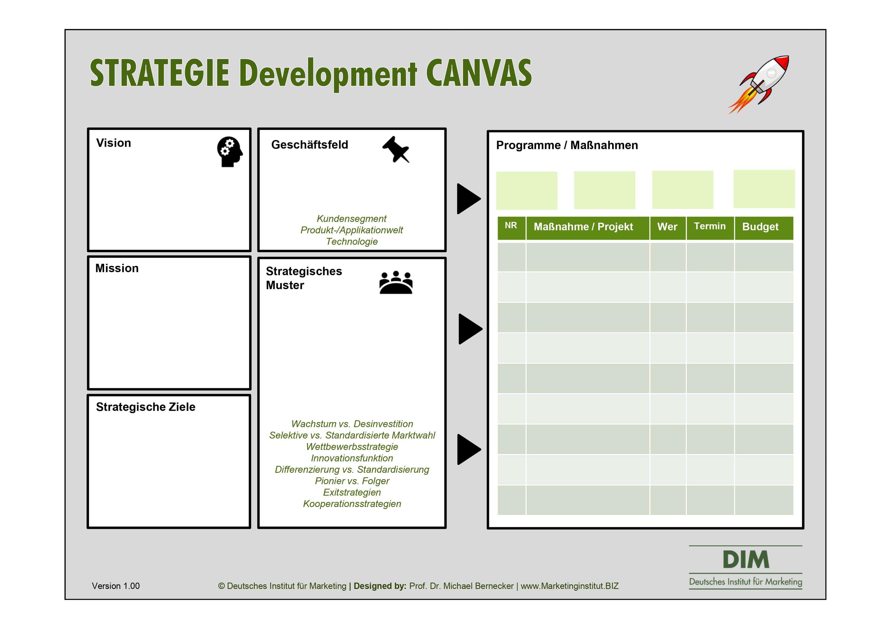 Strategie Development Canvas