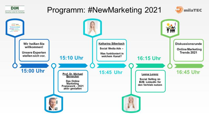 NewMarketing2021