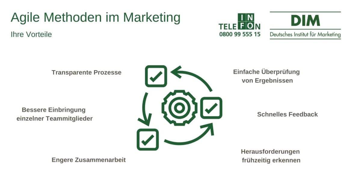 Agile Methoden im Marketing Vortelile