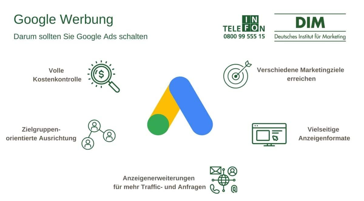 Google Werbung Vorteile