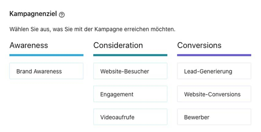 LinkedIn Ads Ziele