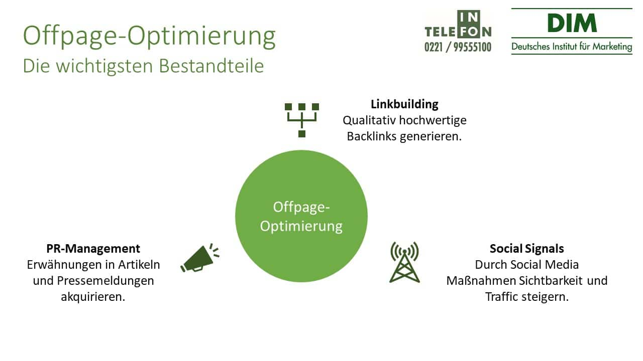 Offpage-Optimierung Bestandteile