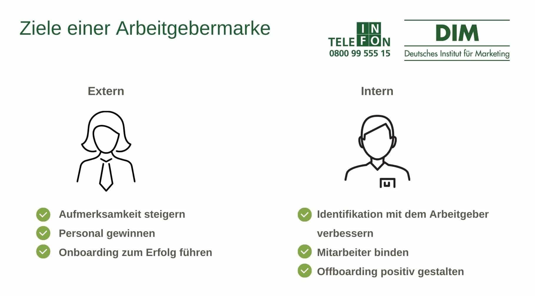 Ziele einer Arbeitgebermarke