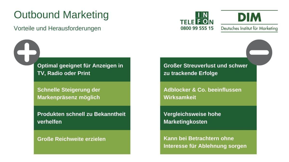 Outbound Marketing Vorteile und Herausforderungen