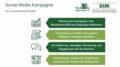 Social Media Kampagne: In 4 Schritten zu erfolgreichen Kampagnen