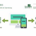Website-SEO – der Weg zur suchmaschinenoptimierten Seite