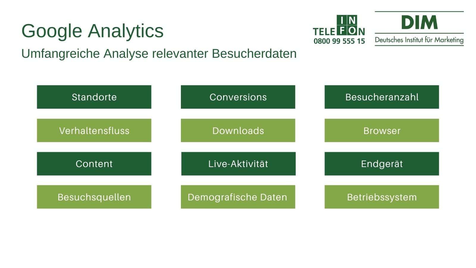 Google Analytics Daten