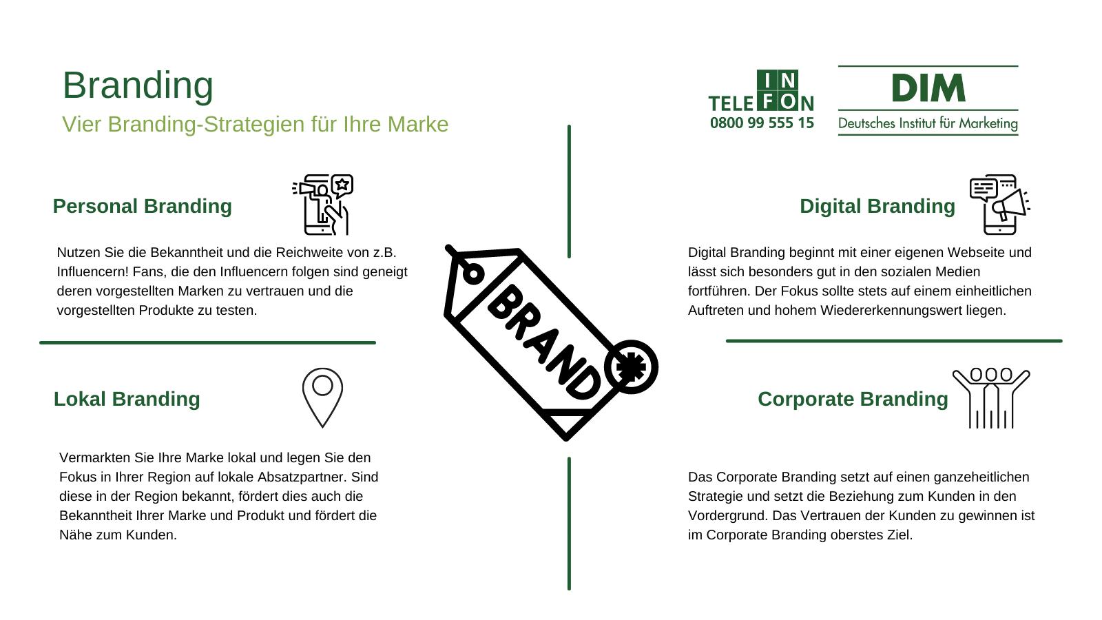 4 Arten des Branding