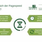 Pagespeed Test – Darum ist es so wichtig